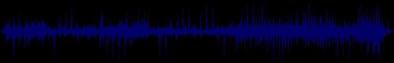 waveform of track #123671