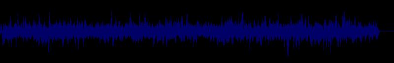 waveform of track #123703