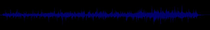 waveform of track #123753