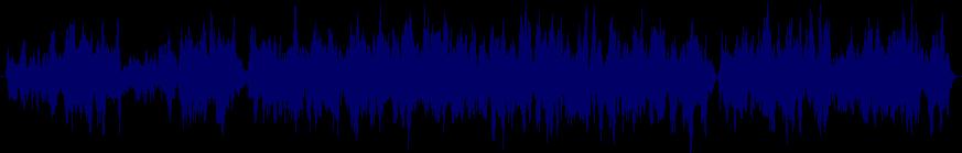 waveform of track #123896