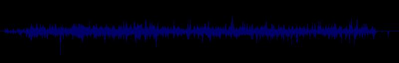 waveform of track #123940