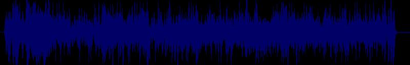 waveform of track #123941
