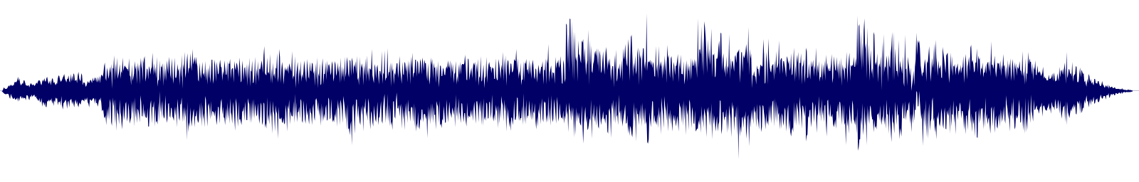 waveform of track #123947