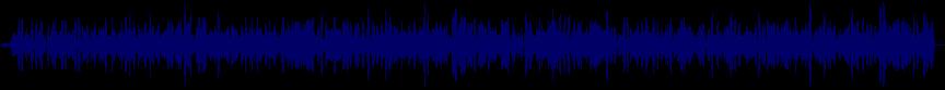 waveform of track #12401