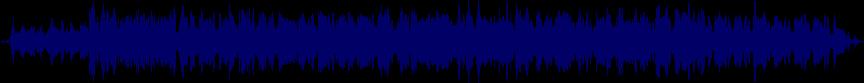 waveform of track #12403