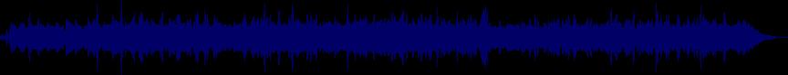 waveform of track #12415