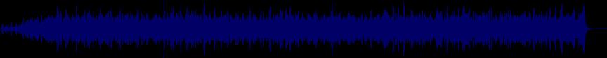 waveform of track #12446