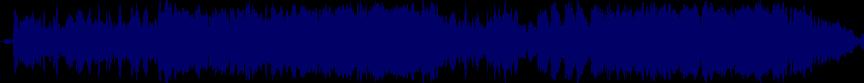 waveform of track #12457