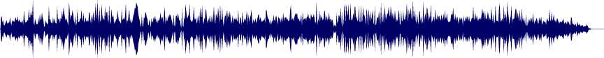 waveform of track #12458