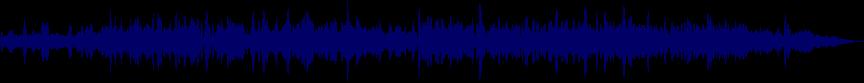 waveform of track #12465