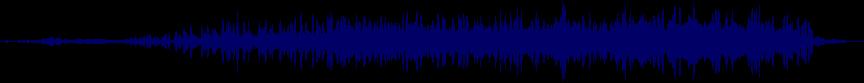 waveform of track #12481