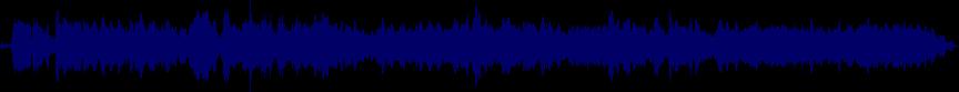 waveform of track #12495