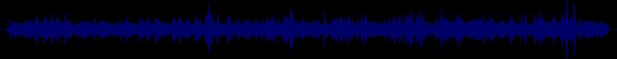waveform of track #12497