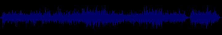 waveform of track #124124