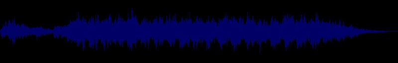 waveform of track #124283