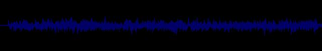 waveform of track #124308