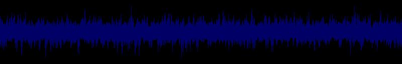 waveform of track #124387