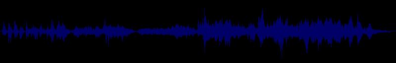 waveform of track #124658