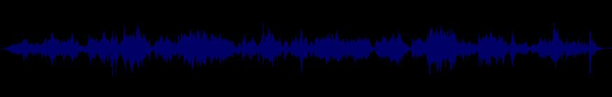 waveform of track #124929