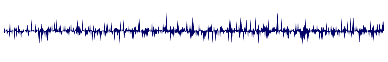 waveform of track #124948