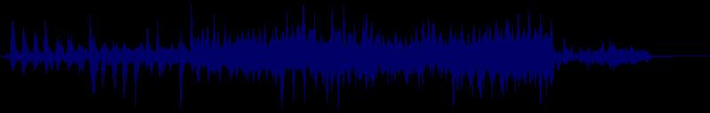 waveform of track #124958