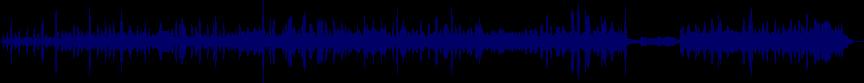 waveform of track #12507