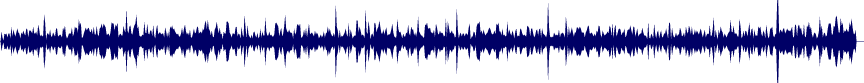 waveform of track #12508