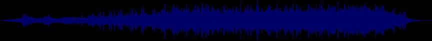 waveform of track #12509