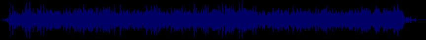 waveform of track #12518