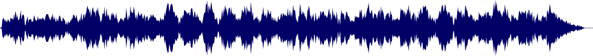 waveform of track #12522