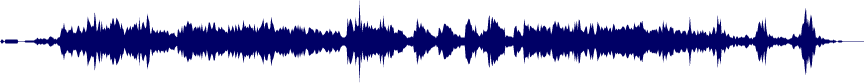 waveform of track #12533