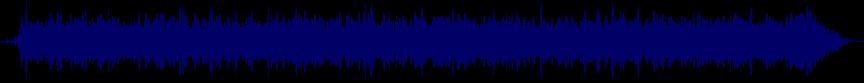 waveform of track #12536