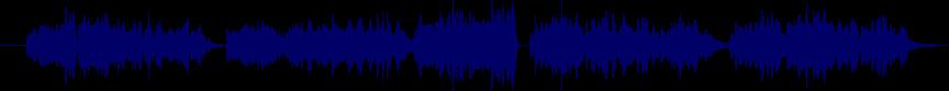 waveform of track #12538