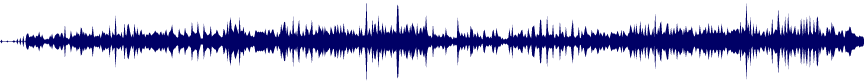 waveform of track #12539