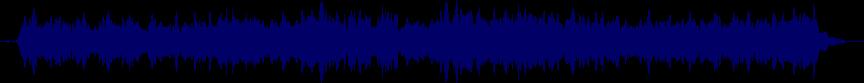 waveform of track #12544