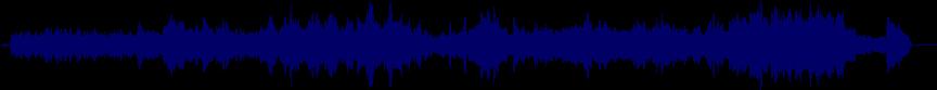 waveform of track #12545