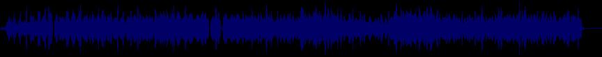 waveform of track #12561