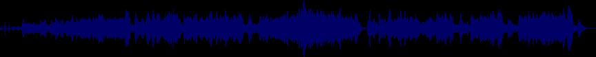 waveform of track #12568