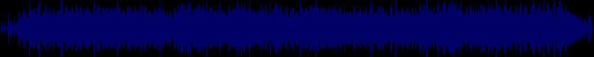 waveform of track #12569