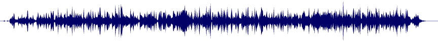 waveform of track #12574