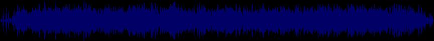 waveform of track #12577