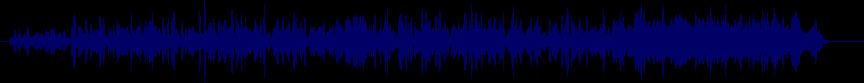 waveform of track #12578