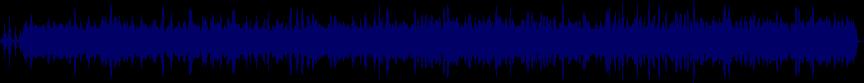 waveform of track #12582