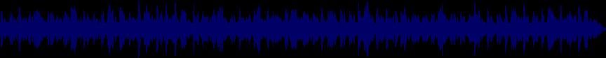 waveform of track #12593