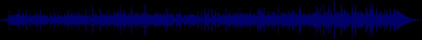 waveform of track #12599