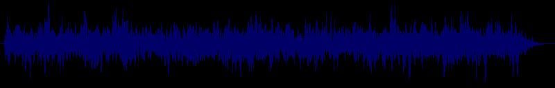 waveform of track #125098
