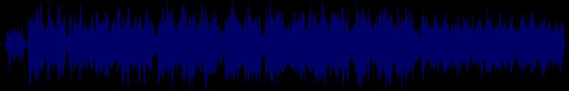 waveform of track #125179