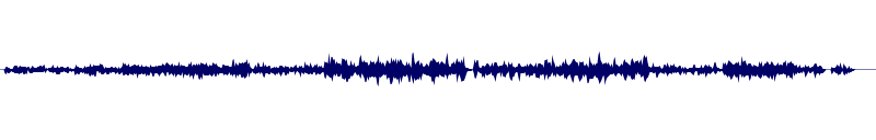 waveform of track #125217