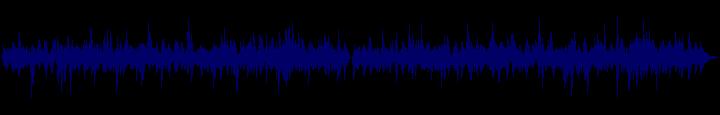 waveform of track #125319