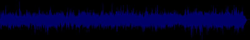 waveform of track #125395